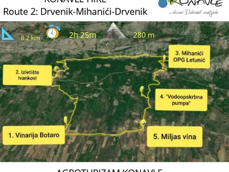 Poziv na vođenu pješaćku turu kroz Konavle Drvenik-Mihanići-Drvenik